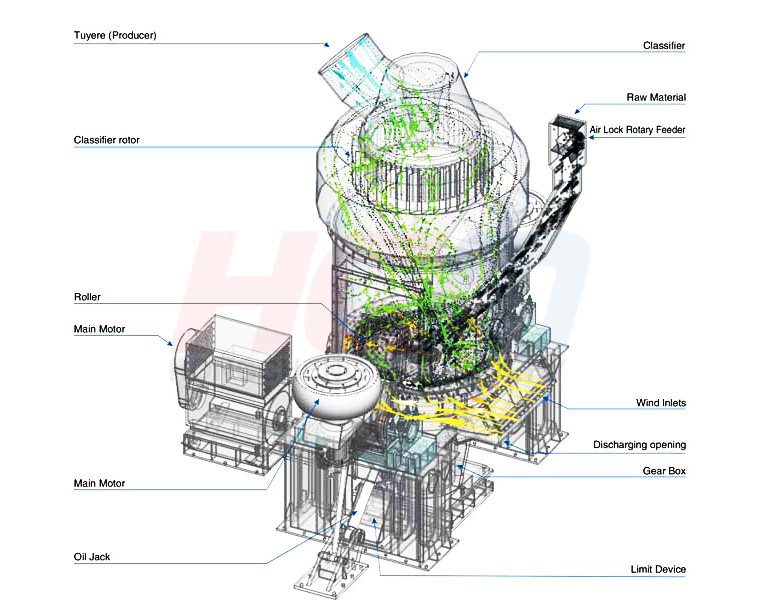 HLM-Structure.jpg