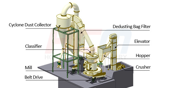 R-Series_Roller_Mill_structure.jpg