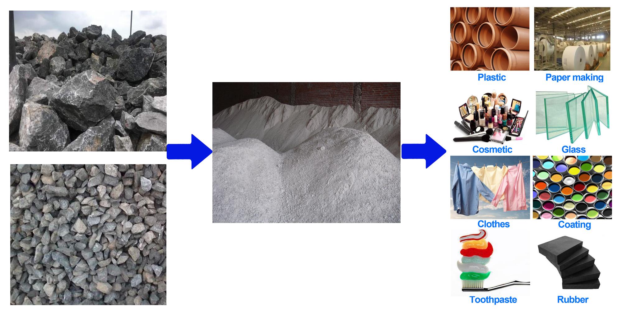stone powder usage.jpg