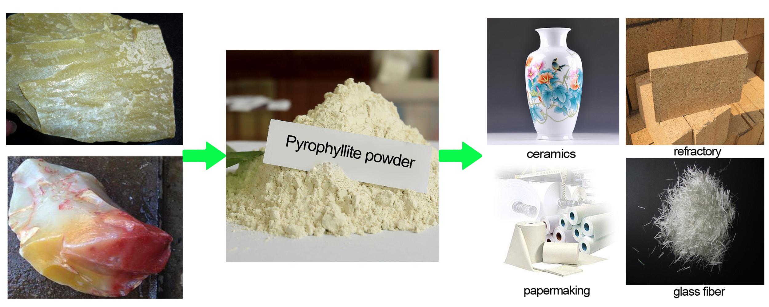 pyrophyllite usage 2.jpg