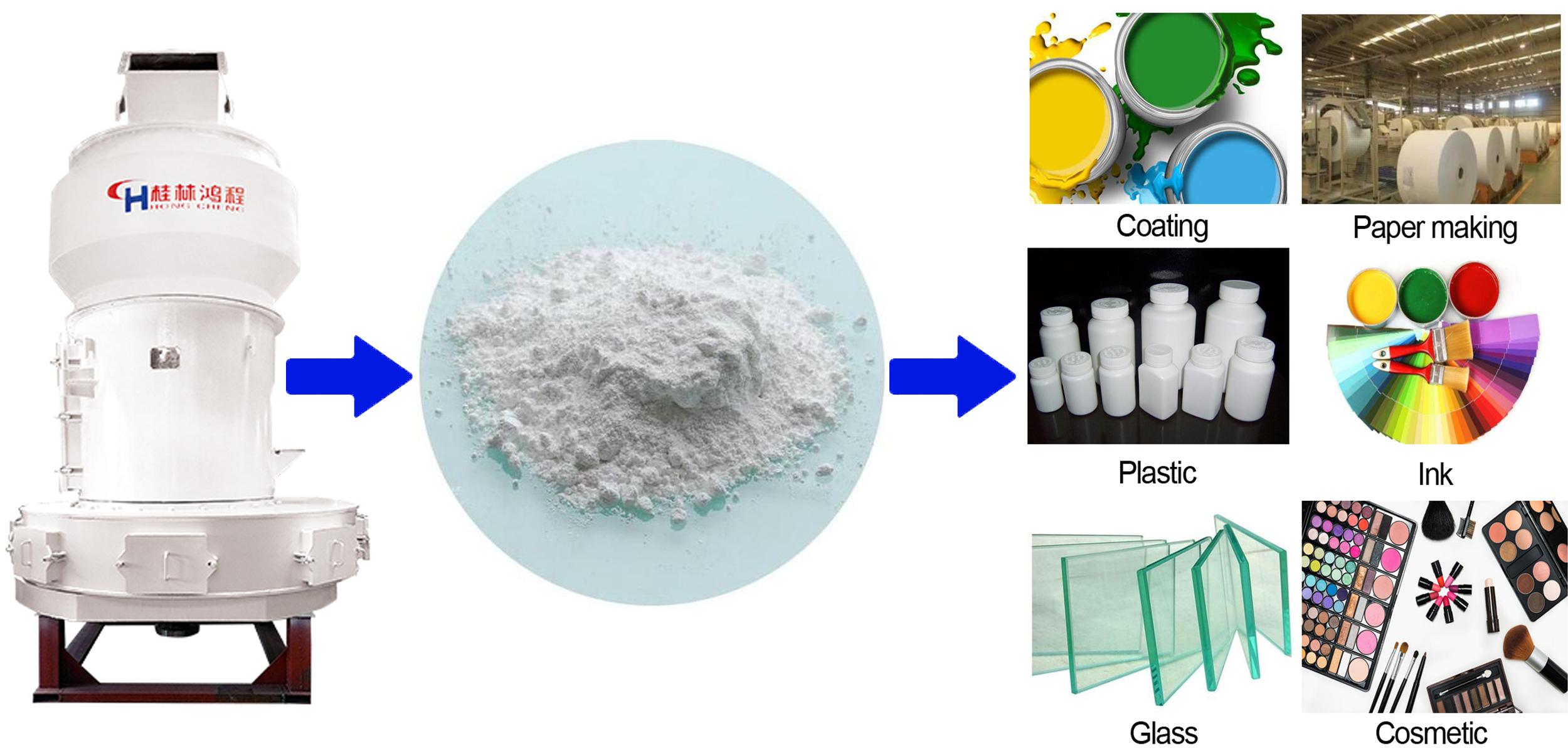 Titanium dioxide yongtu.jpg